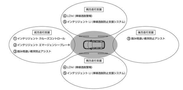 ノートe-POWER装備