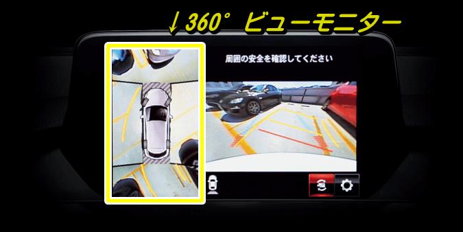 360°ビューモニター