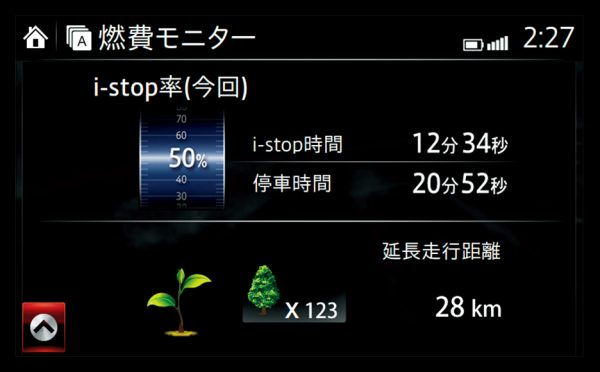 i-stop
