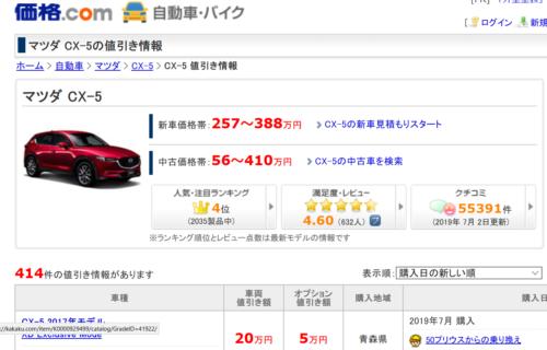 価格コム CX-5