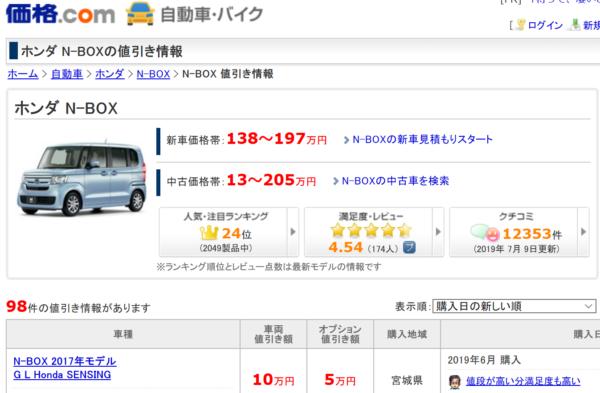 価格コム N-BOX