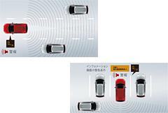 後側方車両検知警報システム+後退時車両検知警報システム
