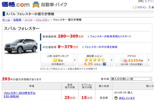 価格.com フォレスター